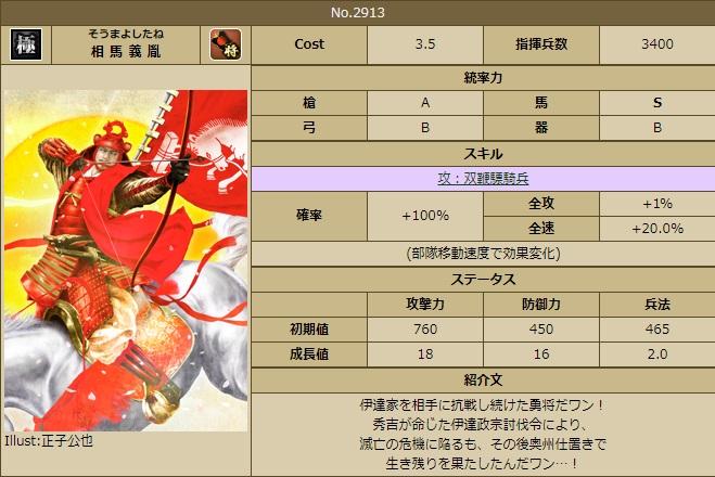 プラ極・相馬義胤さんの【双鞭驃騎兵】東西戦での火力がどんだけ~!